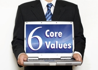 Six Core Values of Organization Development
