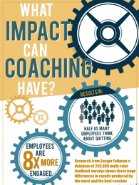 Coaching Skills Have a Huge Impact on Employee Engagement