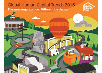 Leadership, Engagement, Culture, and Learning Top Global Trends Survey