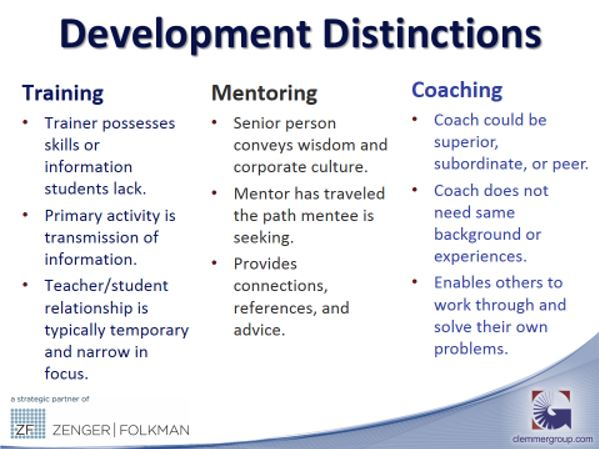 Development Distinctions