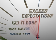 Living up to leader's expectations - Jim Clemmer