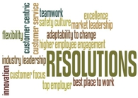 Organizational Resolutions