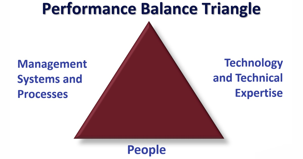 Performance Balance Triangle