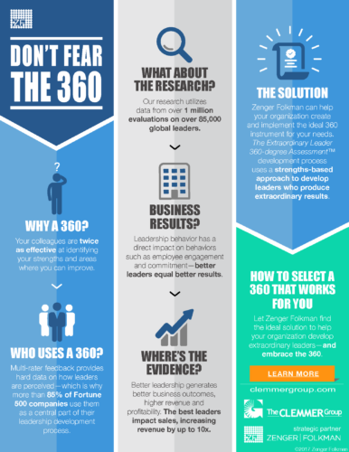 360 Assessment Infographic
